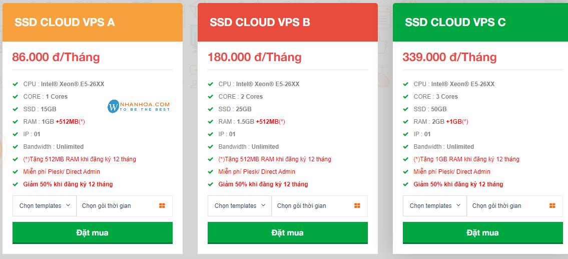 Bảng giá VPS